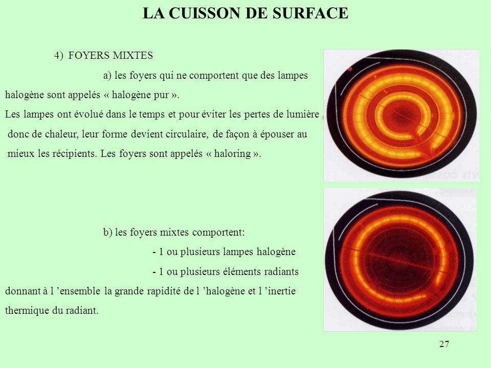 LA CUISSON DE SURFACE 4) FOYERS MIXTES