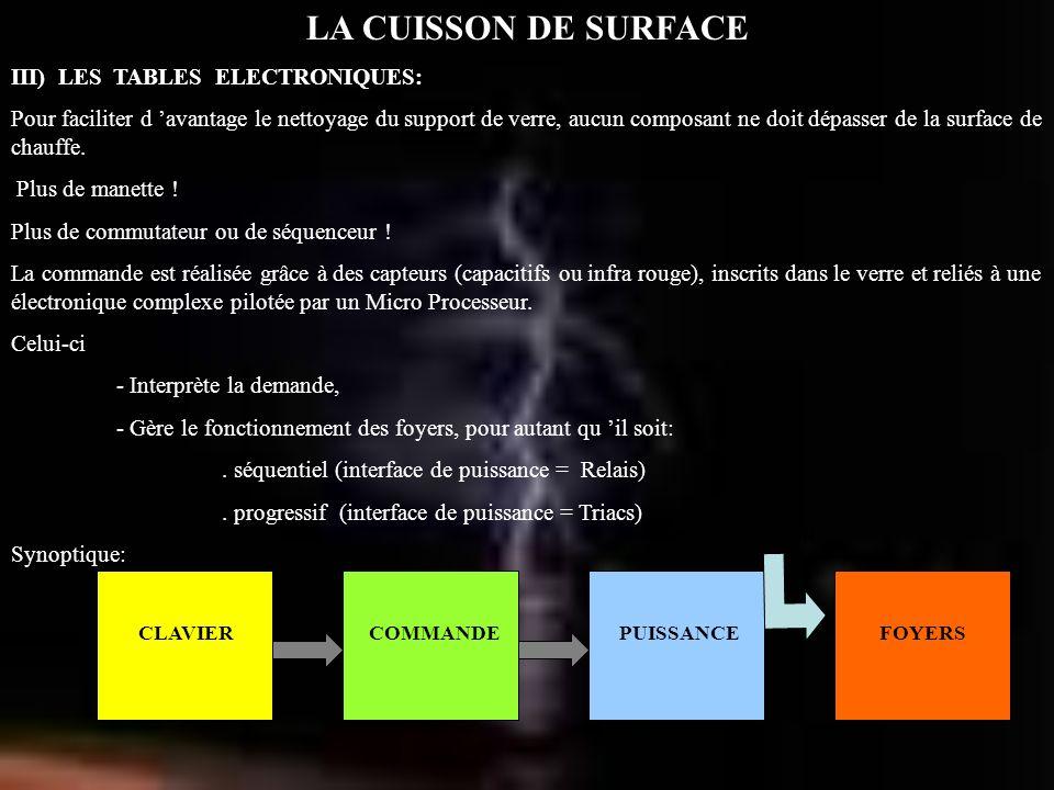 LA CUISSON DE SURFACE III) LES TABLES ELECTRONIQUES: