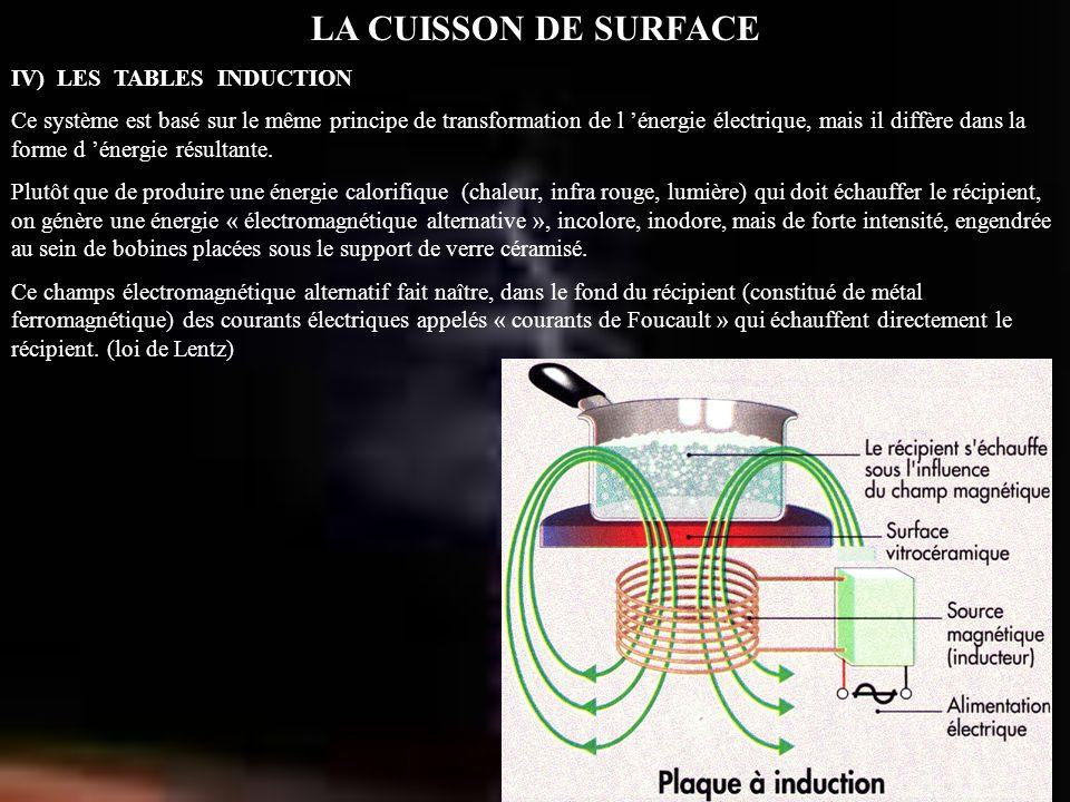 LA CUISSON DE SURFACE IV) LES TABLES INDUCTION