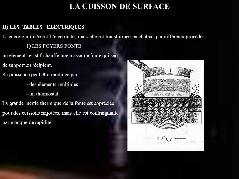 LA CUISSON DE SURFACE II) LES TABLES ELECTRIQUES