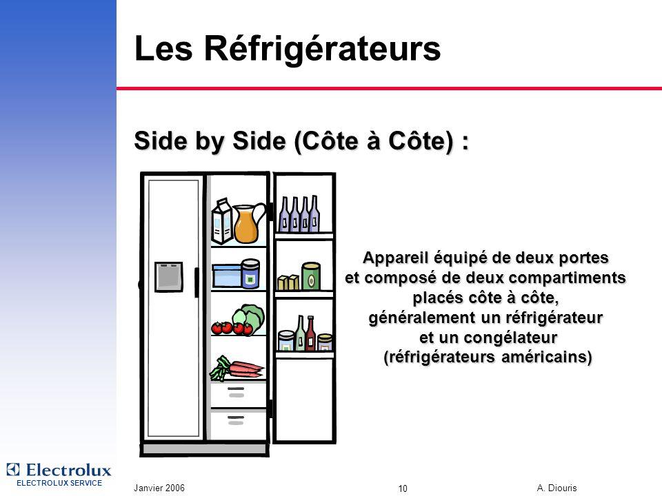 Les Réfrigérateurs Side by Side (Côte à Côte) :