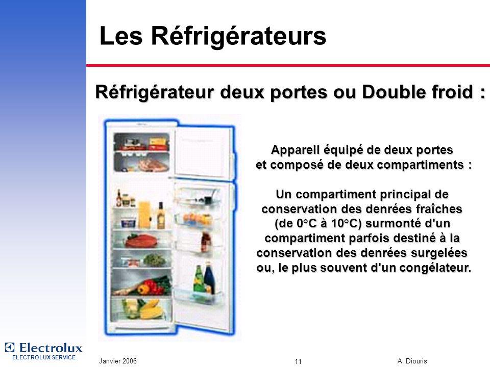 Les Réfrigérateurs Réfrigérateur deux portes ou Double froid :