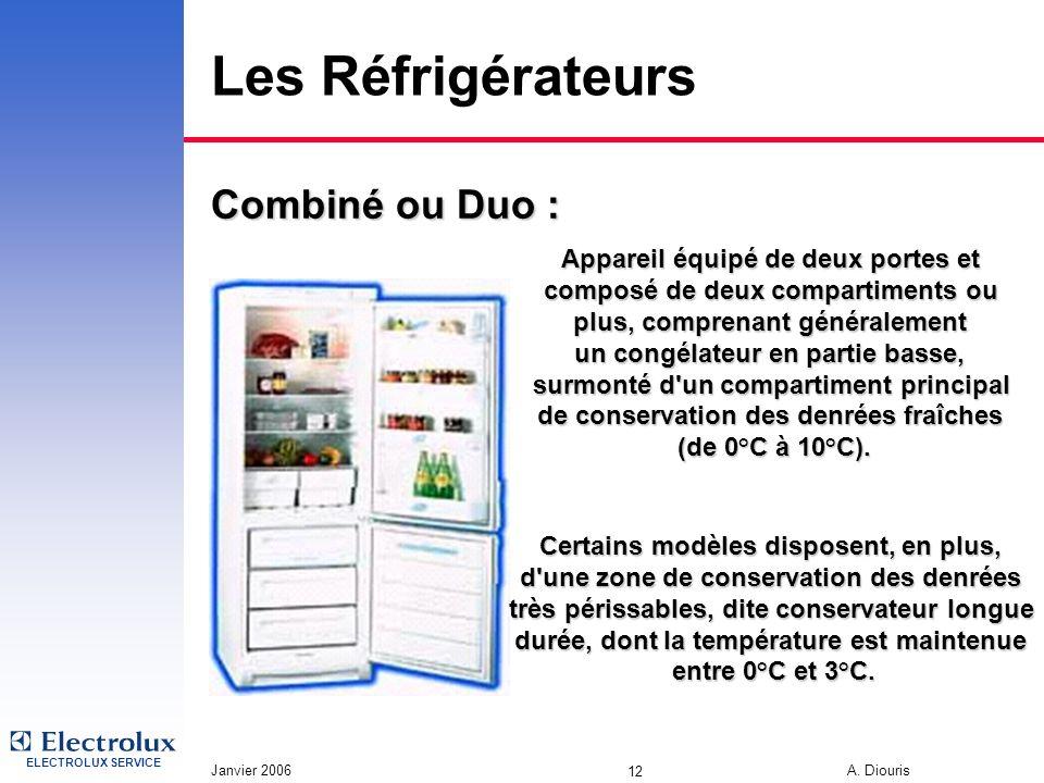Les Réfrigérateurs Combiné ou Duo : Appareil équipé de deux portes et
