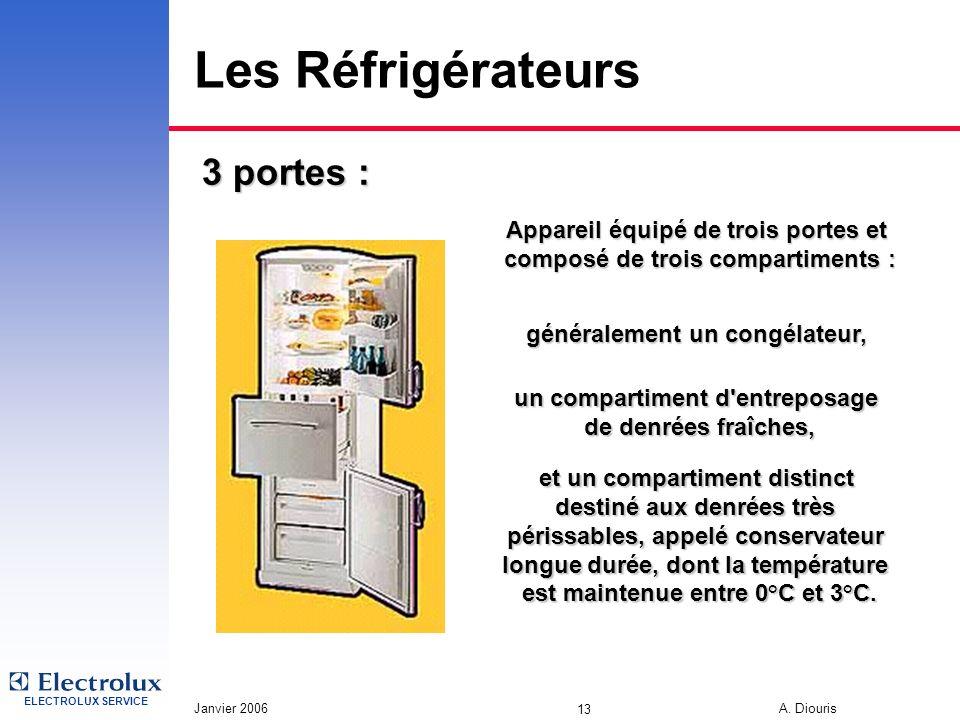 Les Réfrigérateurs 3 portes : Appareil équipé de trois portes et