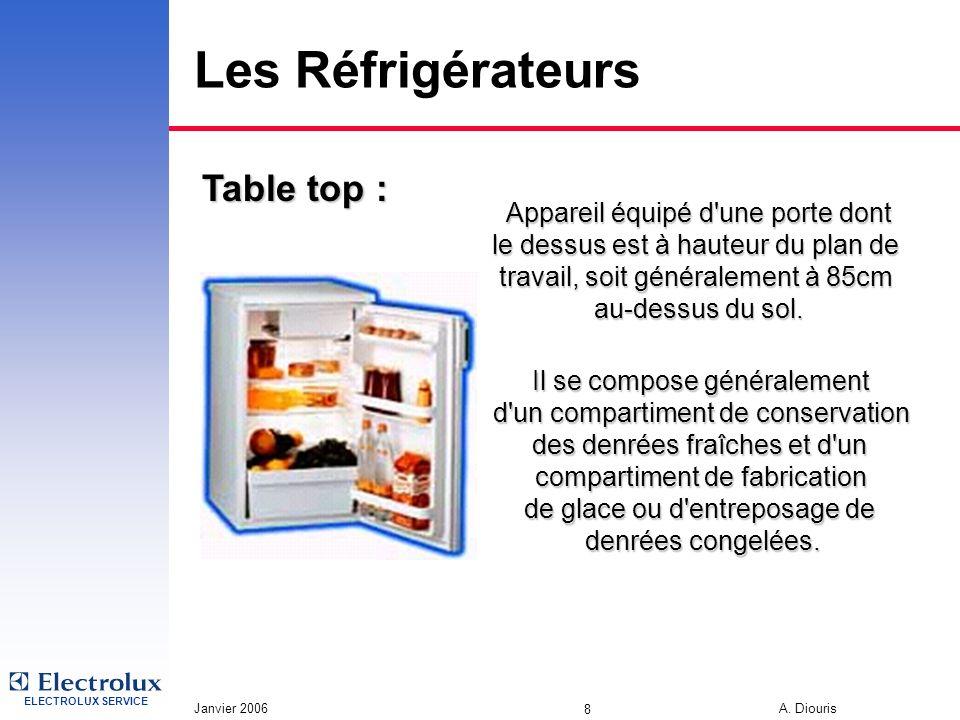 Les Réfrigérateurs Table top : Appareil équipé d une porte dont