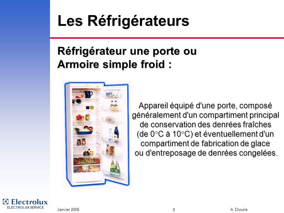 Les Réfrigérateurs Réfrigérateur une porte ou Armoire simple froid :