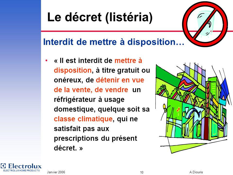 Le décret (listéria) Interdit de mettre à disposition…