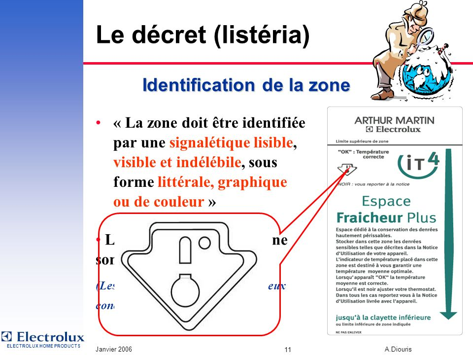 Le décret (listéria) Identification de la zone