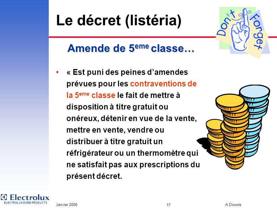 Le décret (listéria) Amende de 5eme classe…
