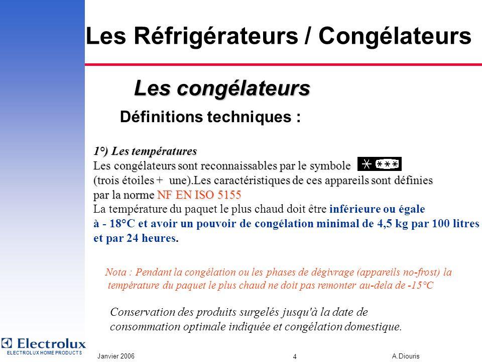 Les Réfrigérateurs / Congélateurs