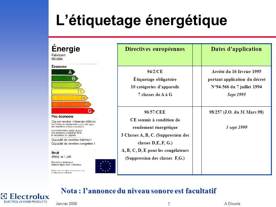 L'étiquetage énergétique