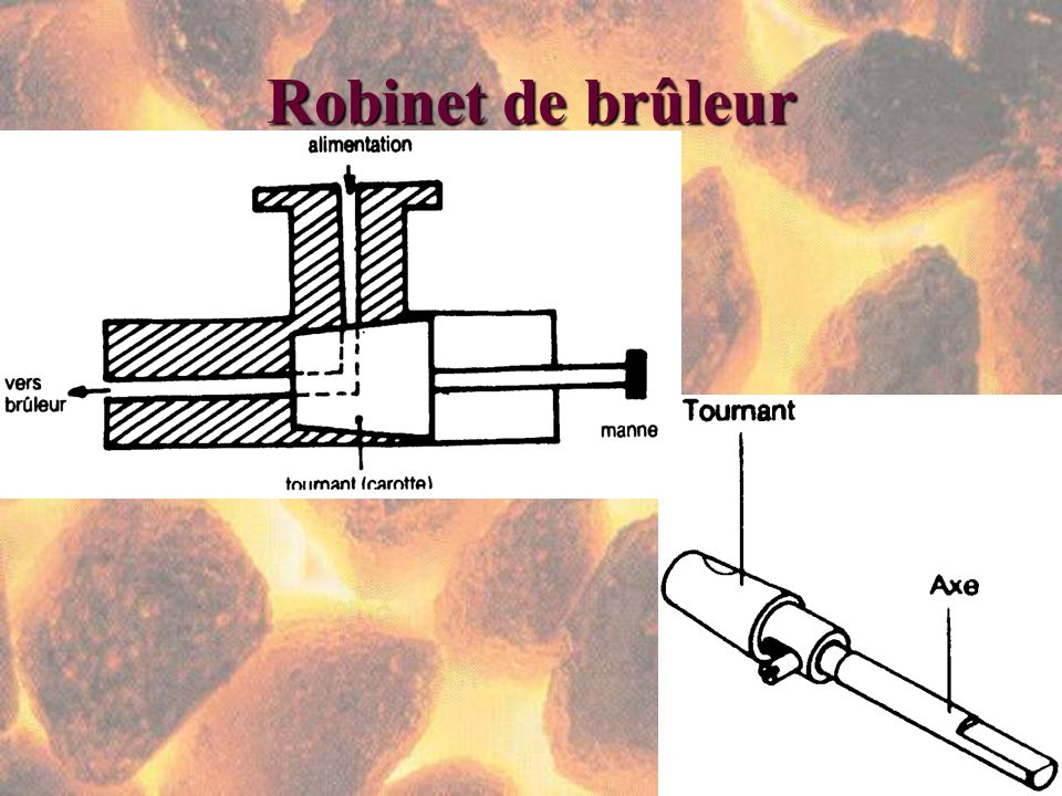 Robinet de brûleur