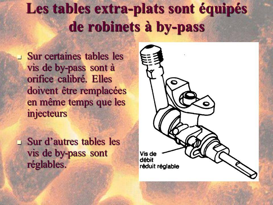 Les tables extra-plats sont équipés de robinets à by-pass