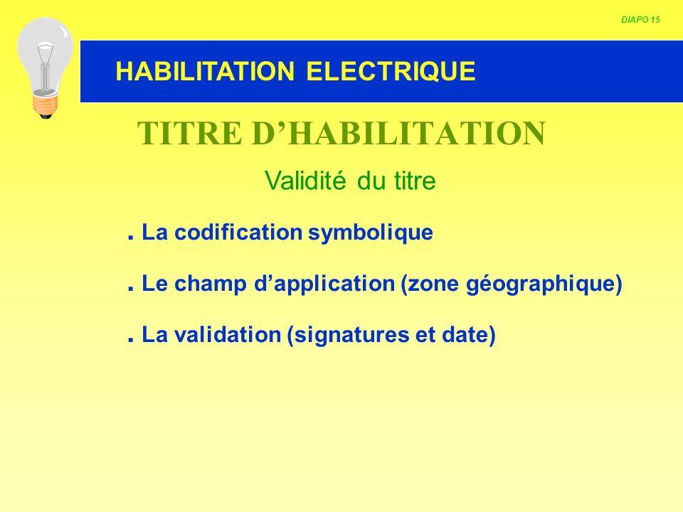 TITRE D'HABILITATION . La codification symbolique