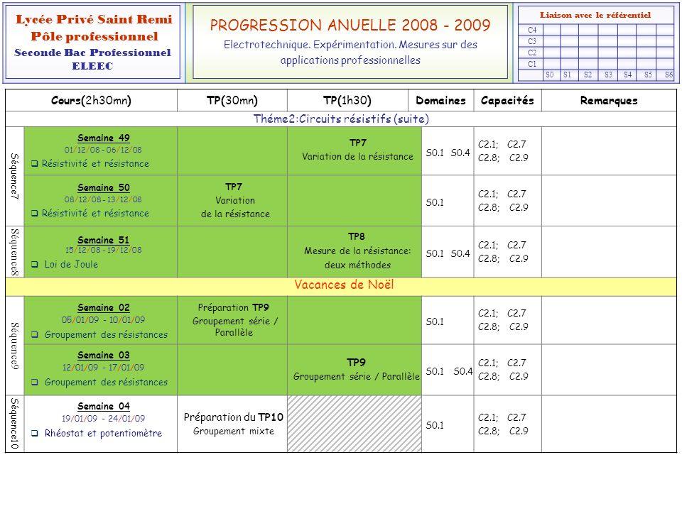 PROGRESSION ANUELLE 2008 - 2009 Pôle professionnel Vacances de Noël