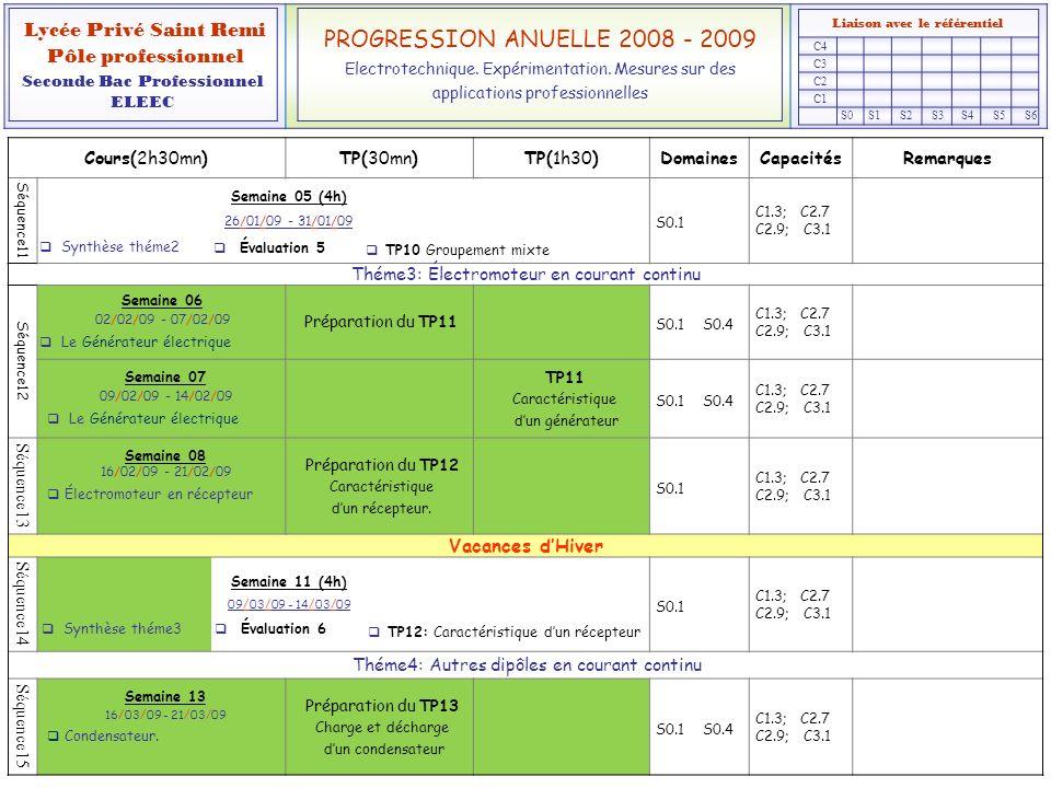 PROGRESSION ANUELLE 2008 - 2009 Pôle professionnel Vacances d'Hiver