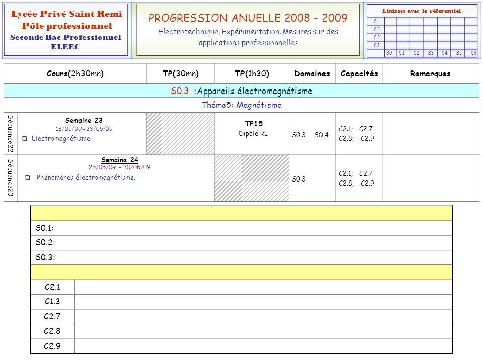PROGRESSION ANUELLE 2008 - 2009 Pôle professionnel