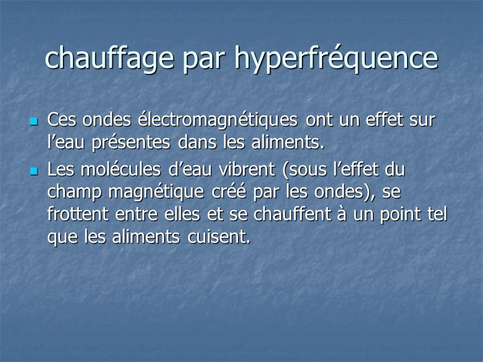 chauffage par hyperfréquence