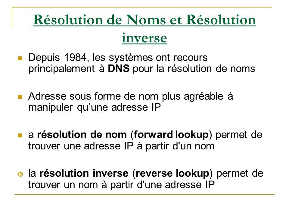 Résolution de Noms et Résolution inverse