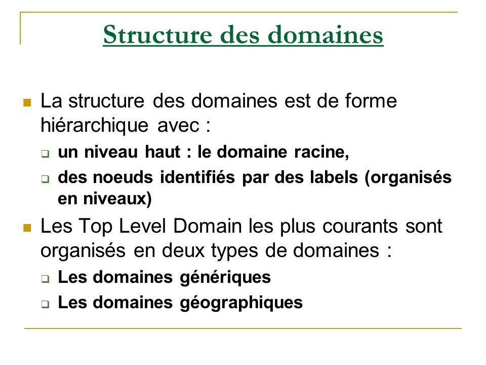 Structure des domaines