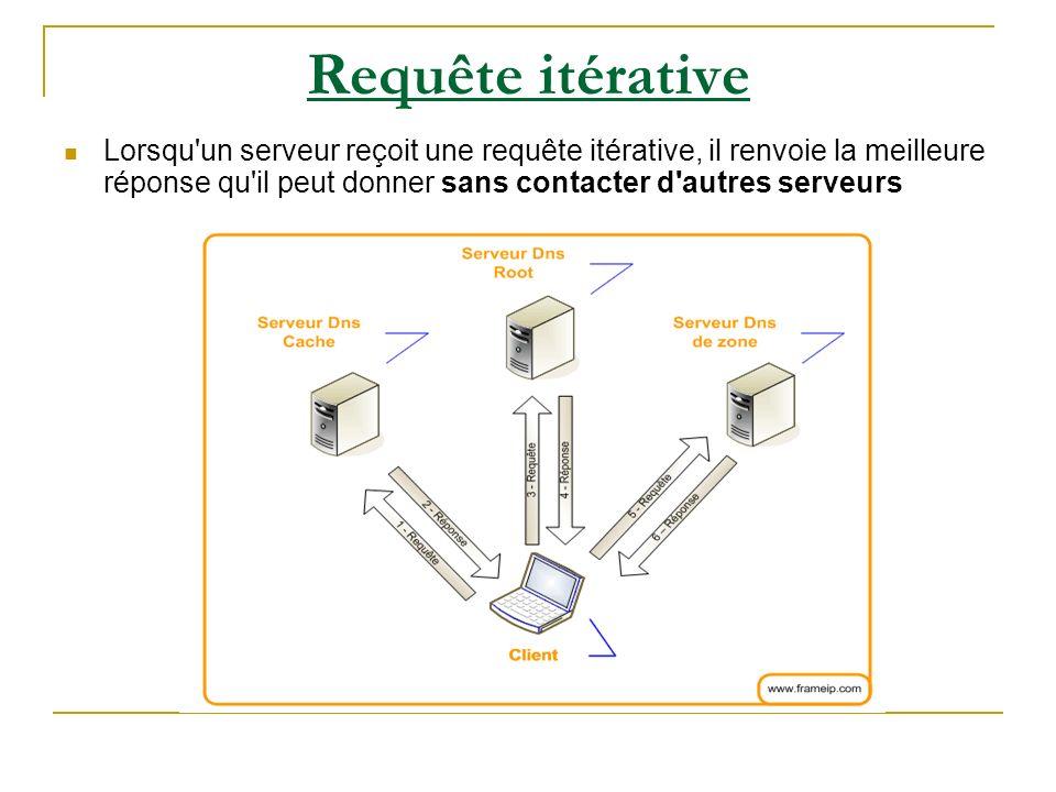 Requête itérative Lorsqu un serveur reçoit une requête itérative, il renvoie la meilleure réponse qu il peut donner sans contacter d autres serveurs.
