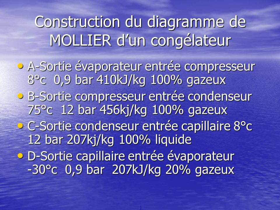 Construction du diagramme de MOLLIER d'un congélateur