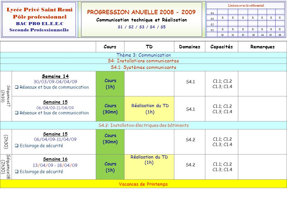 Cours TD Domaines Capacités Remarques Semaine 14