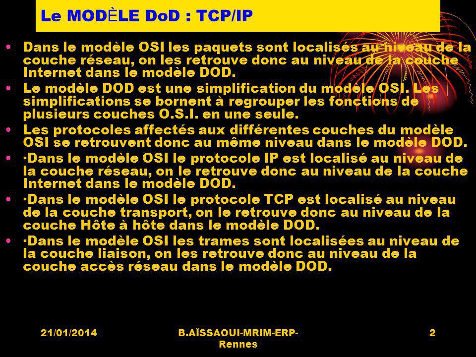 B.AÏSSAOUI-MRIM-ERP-Rennes