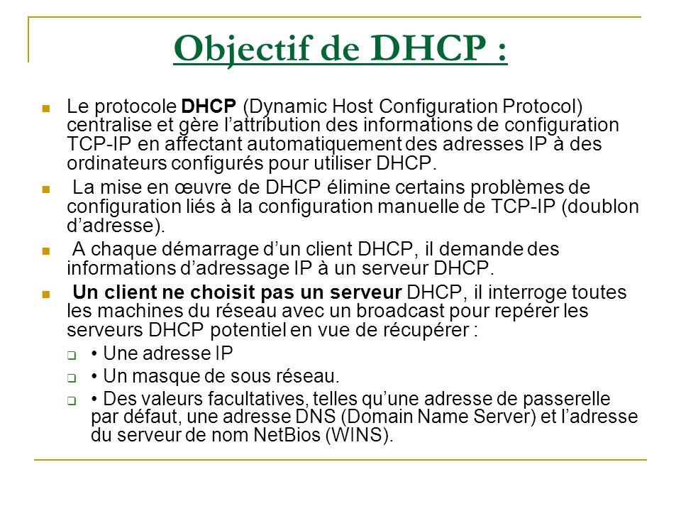 Objectif de DHCP :