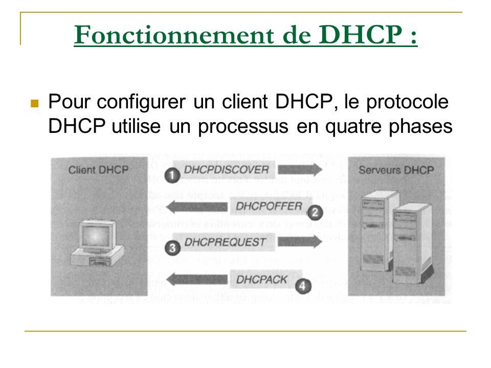 Fonctionnement de DHCP :