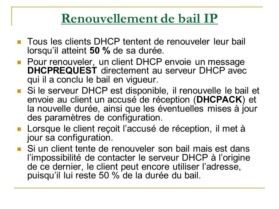 Renouvellement de bail IP
