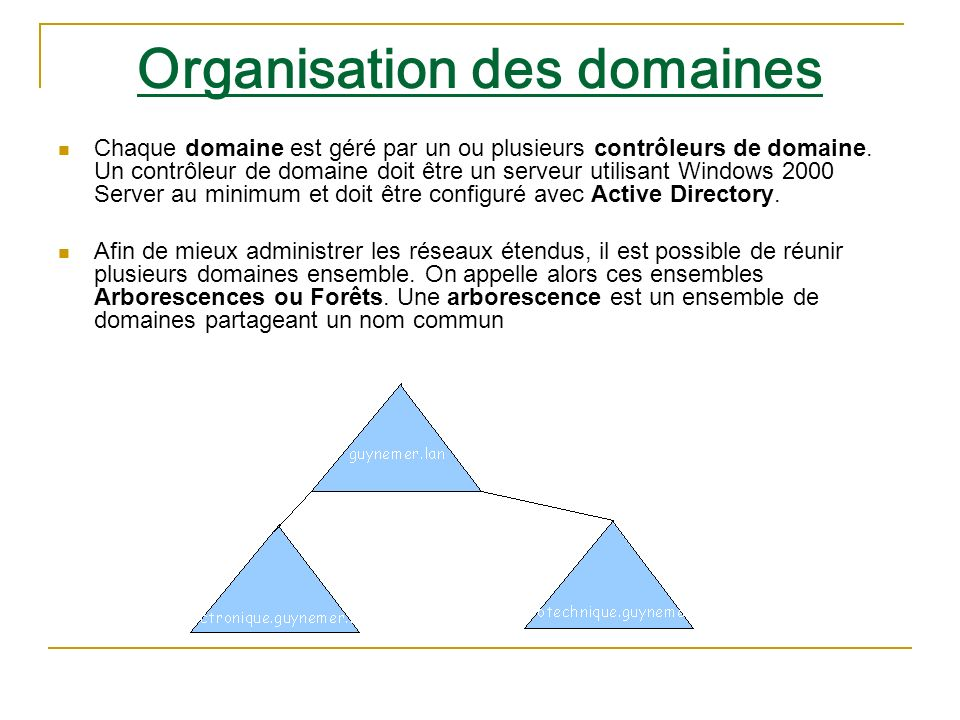 Organisation des domaines
