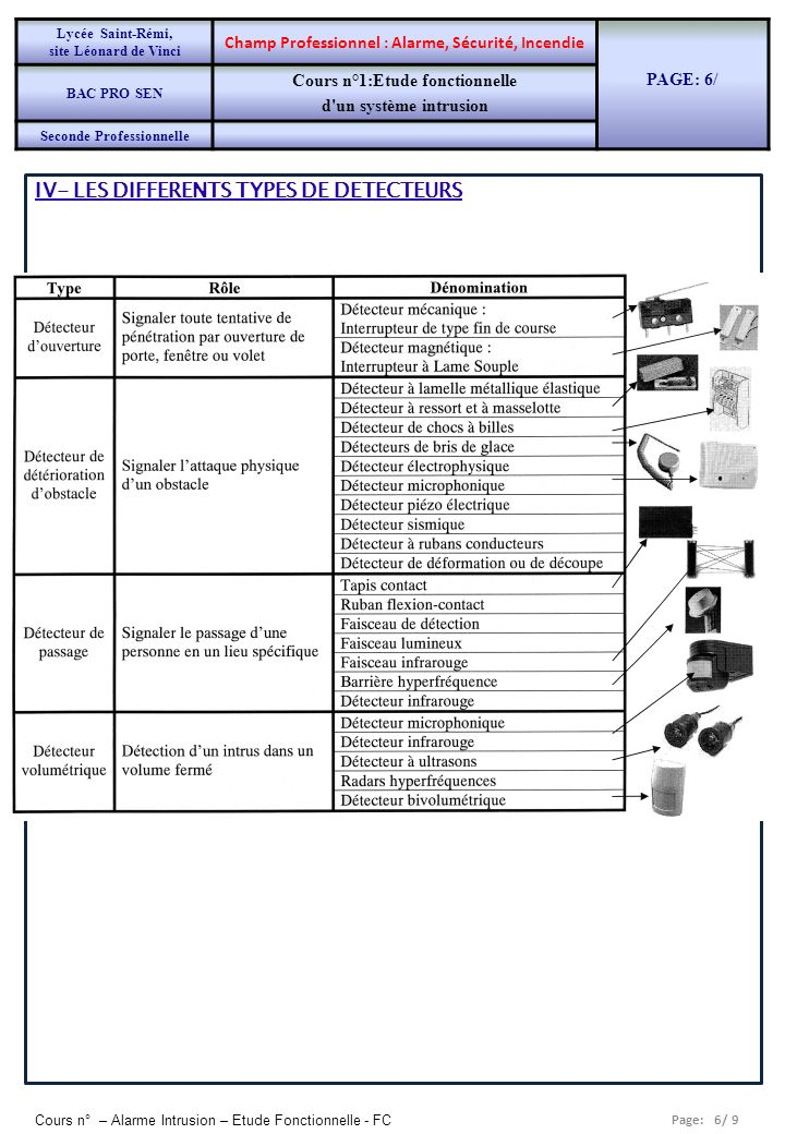 IV- LES DIFFERENTS TYPES DE DETECTEURS