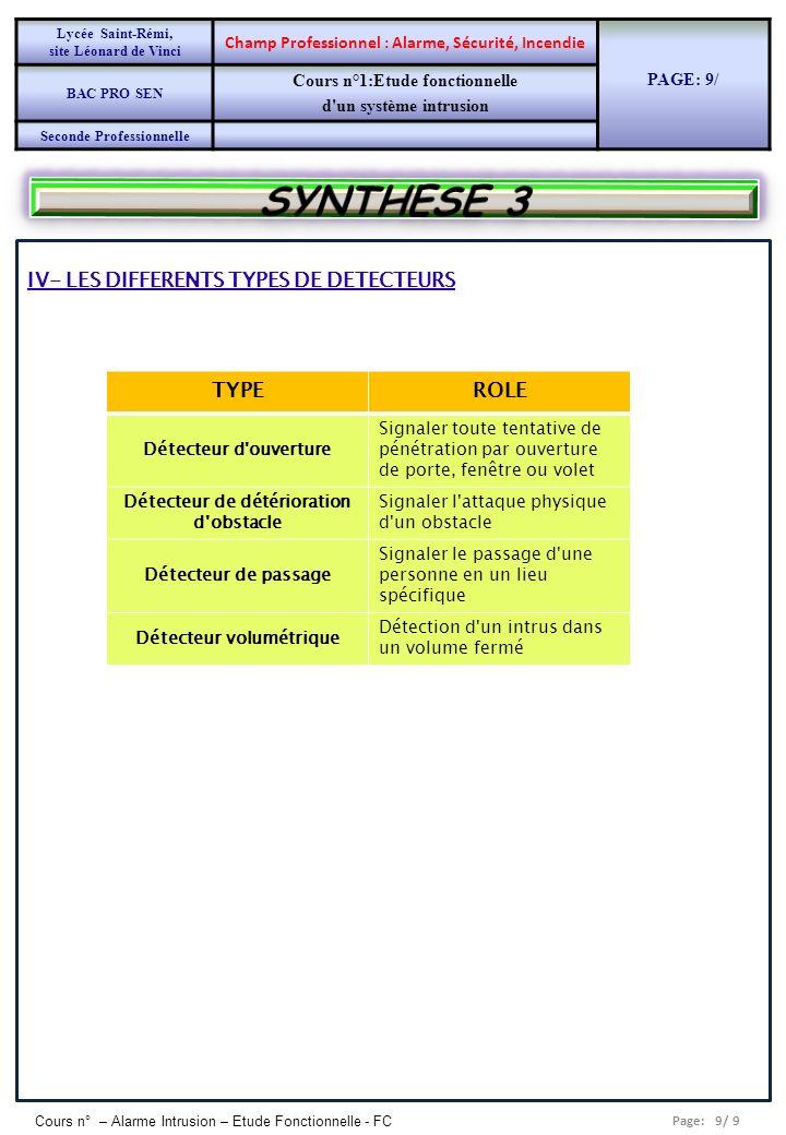 SYNTHESE 3 IV- LES DIFFERENTS TYPES DE DETECTEURS TYPE ROLE