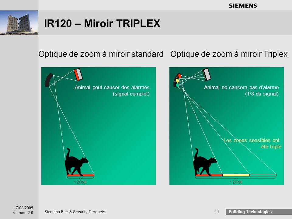 IR120 – Miroir TRIPLEX Optique de zoom à miroir standard