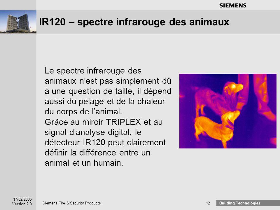 IR120 – spectre infrarouge des animaux