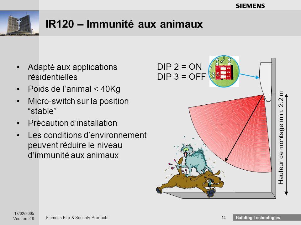 IR120 – Immunité aux animaux