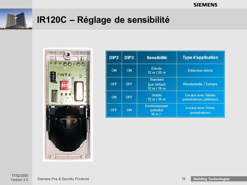 IR120C – Réglage de sensibilité