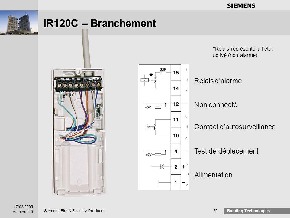 IR120C – Branchement Relais d'alarme Non connecté