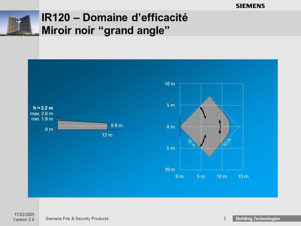 IR120 – Domaine d'efficacité Miroir noir grand angle