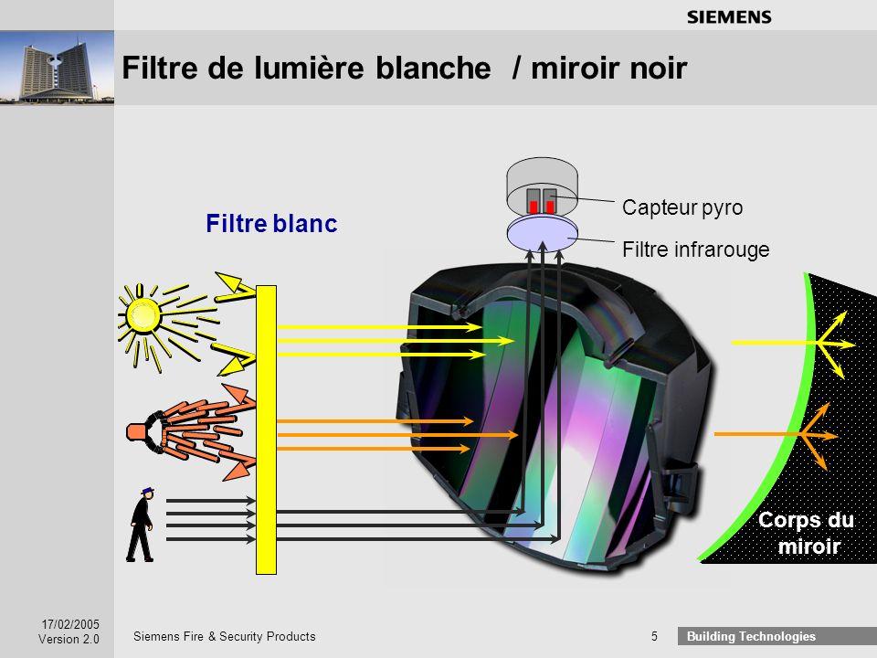 Filtre de lumière blanche / miroir noir