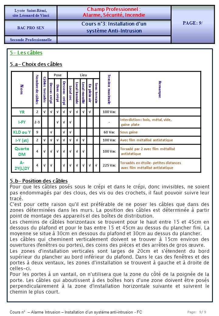 Alarme, Sécurité, Incendie PAGE: 9/ Cours n°3: Installation d un