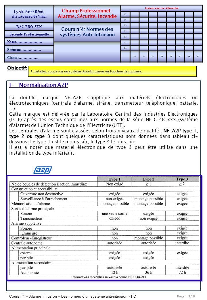 I- Normalisation A2P Champ Professionnel : Alarme, Sécurité, Incendie