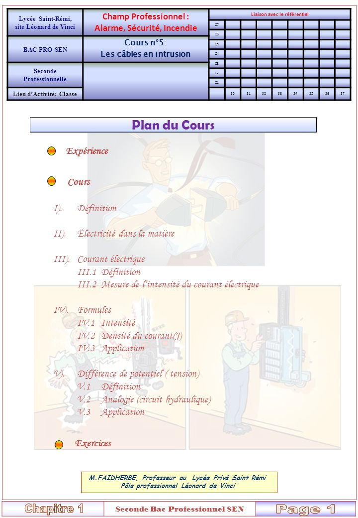Chapitre 1 Page 1 Plan du Cours Expérience Cours I). Définition