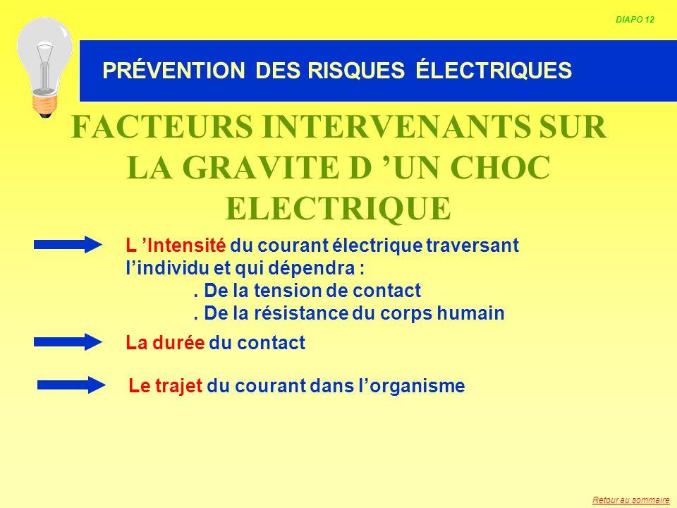 FACTEURS INTERVENANTS SUR LA GRAVITE D 'UN CHOC ELECTRIQUE