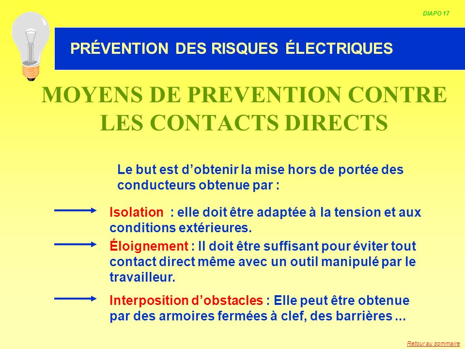 MOYENS DE PREVENTION CONTRE LES CONTACTS DIRECTS