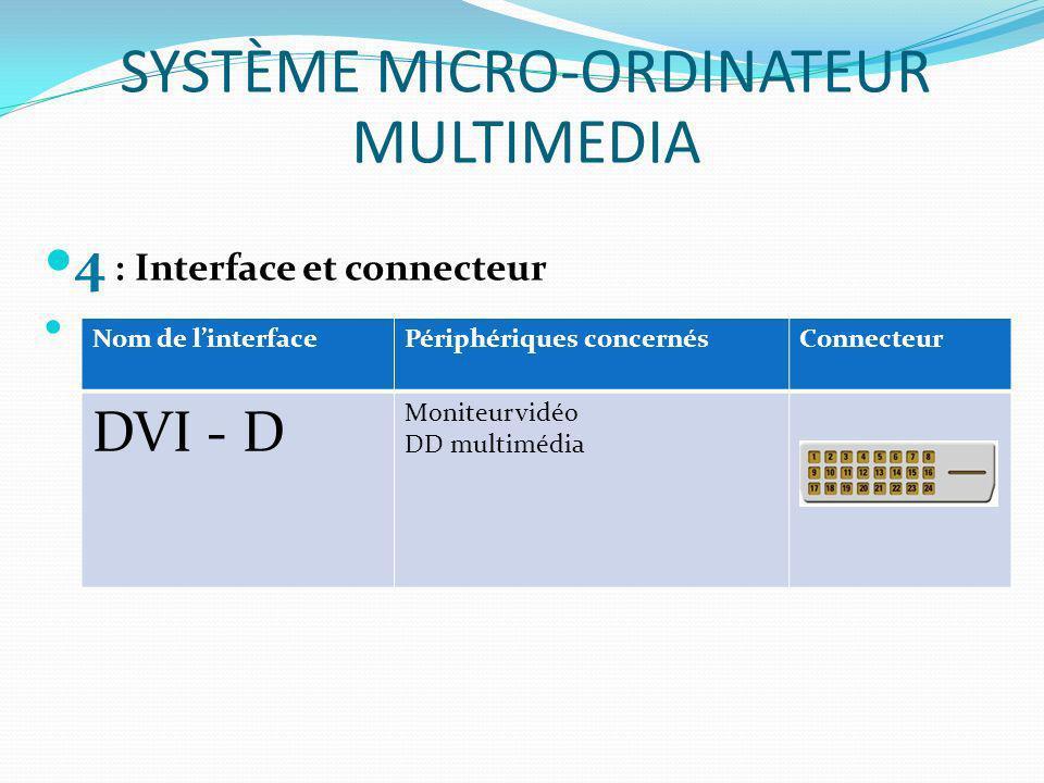 SYSTÈME MICRO-ORDINATEUR MULTIMEDIA