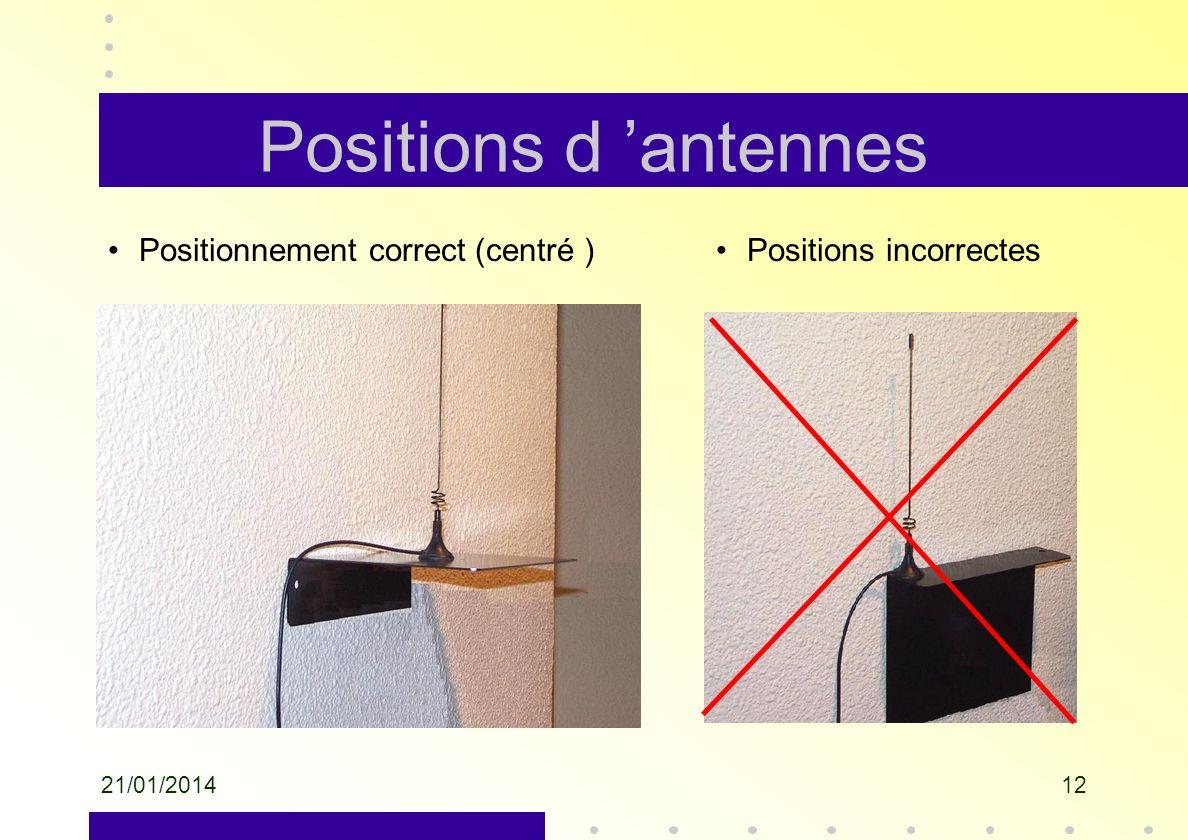 Positions d 'antennes Positionnement correct (centré )