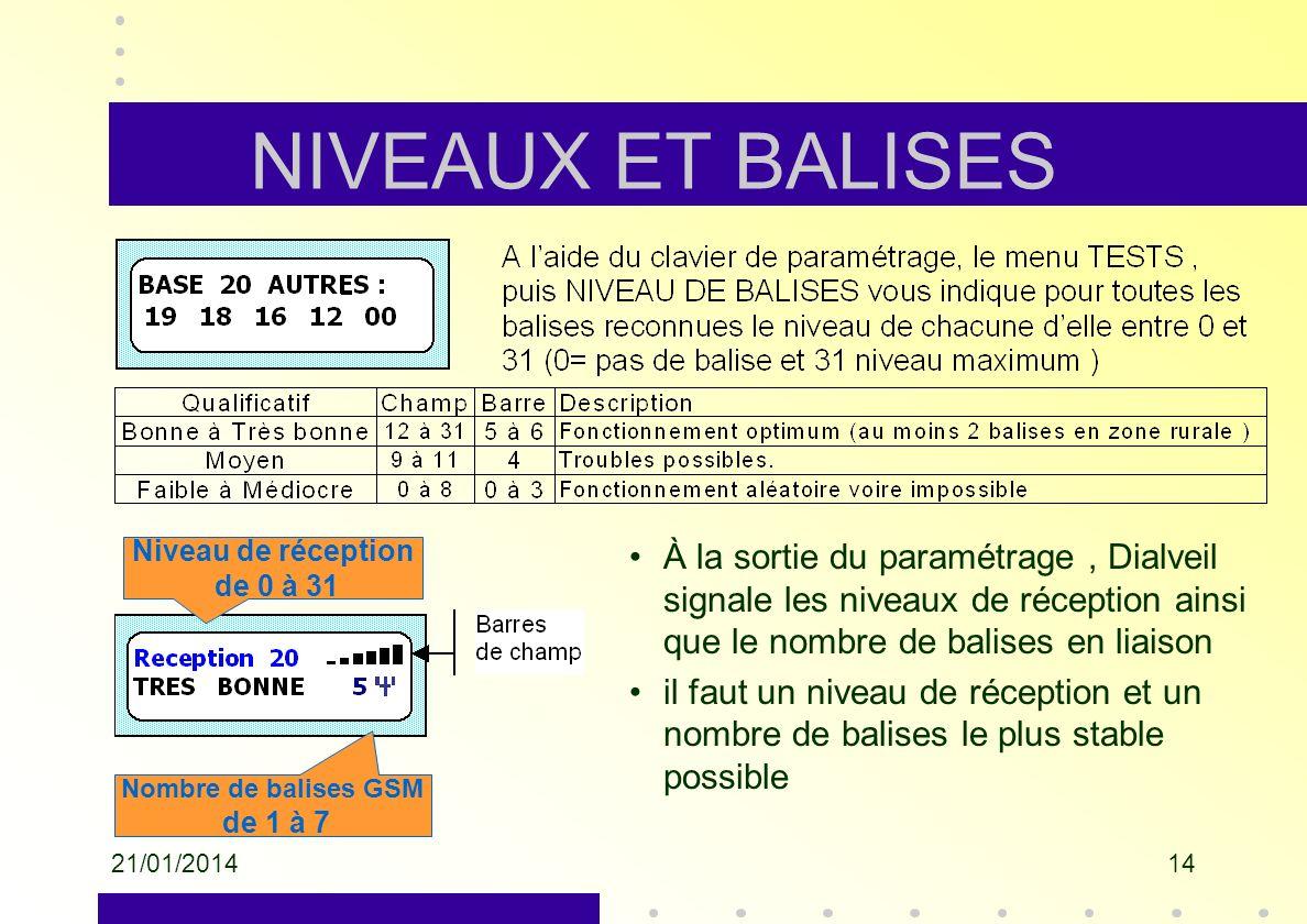 NIVEAUX ET BALISESÀ la sortie du paramétrage , Dialveil signale les niveaux de réception ainsi que le nombre de balises en liaison.