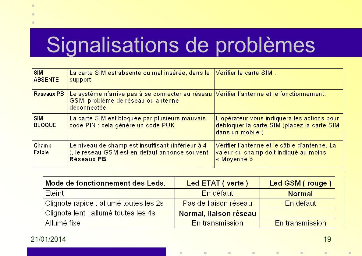 Signalisations de problèmes